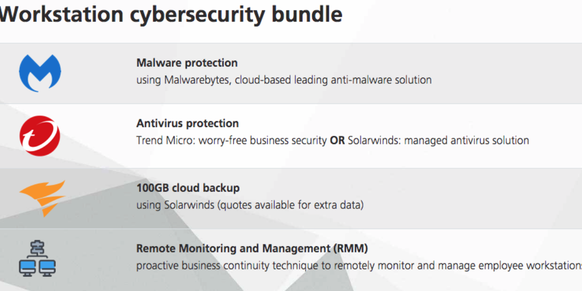 Workstation Cybersecurity package - itbasecamp